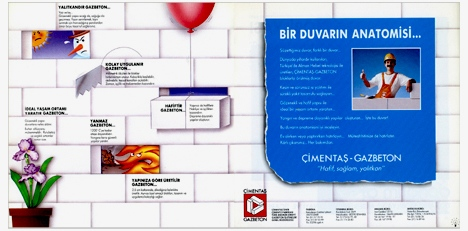 Double page magazine ad for Çimentaş Gazbeton (1994)